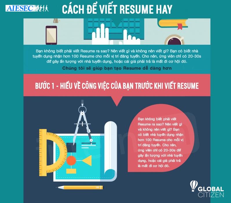 cach-viet-resume-hay-1